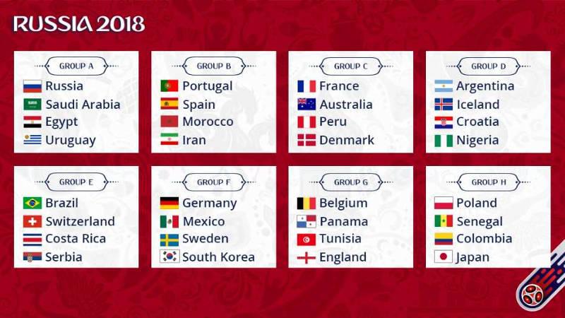 Tabela copa do mundo 2018 grupos